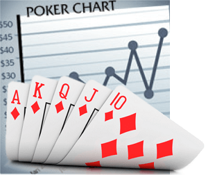 Skill & Experience Is An Asset in Poker